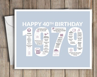 40th Birthday Card 1979 40 Greeting Birth Year Facts Light Blue