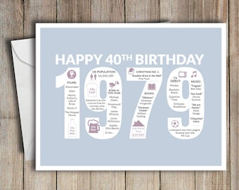 40th Birthday Card 1979 40 Greeting Birth Year Facts Light Blue