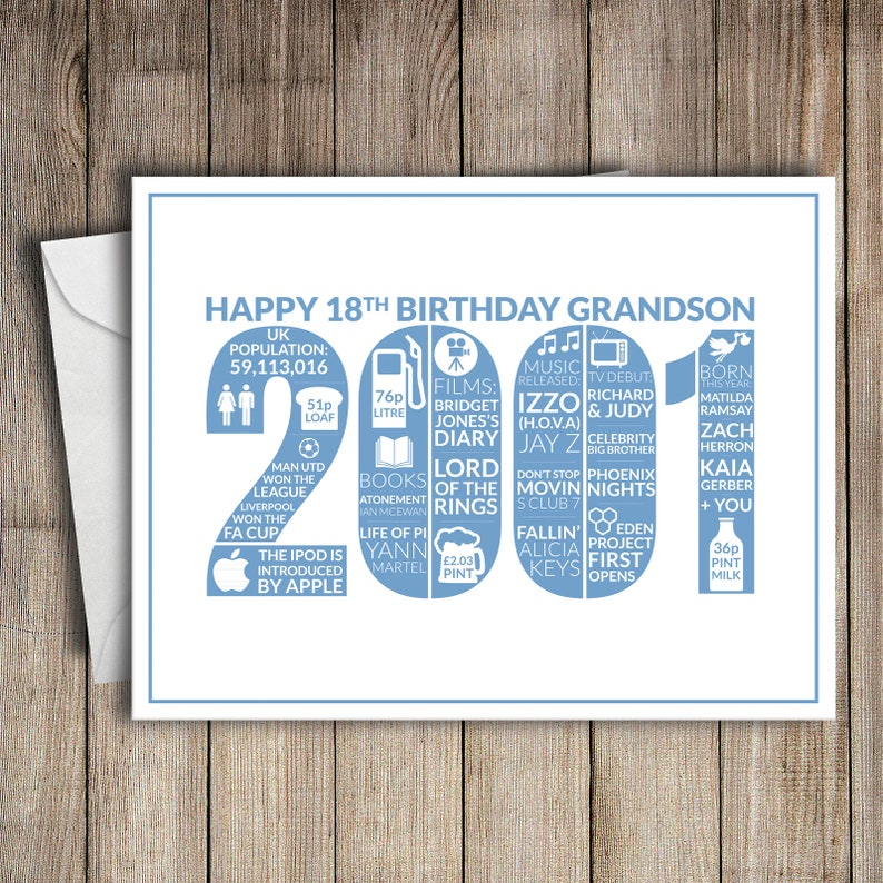 18th Birthday Card Grandson 2001 18 Greeting