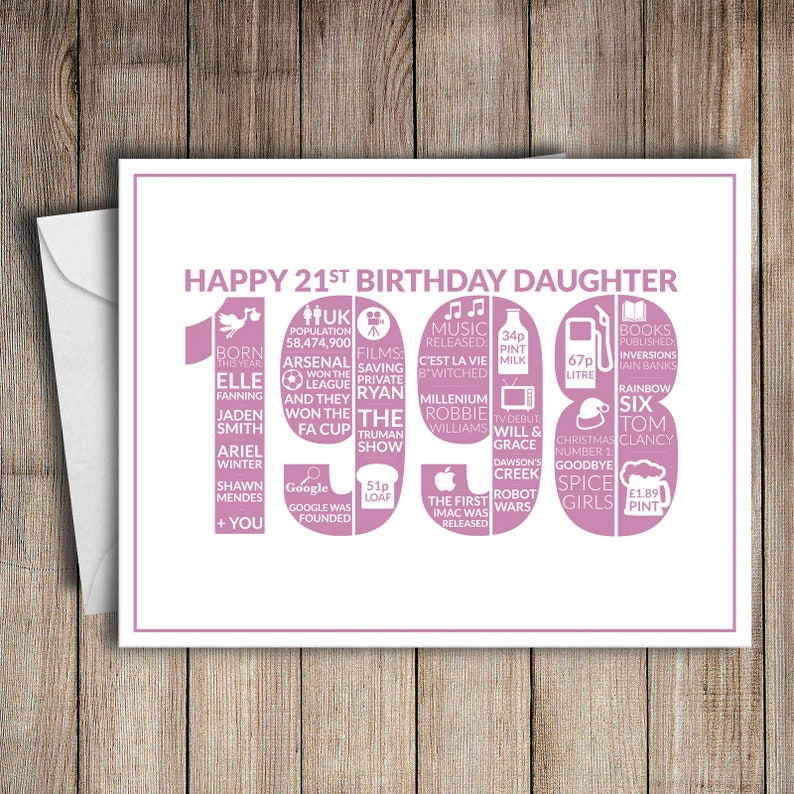 21st Birthday Card Daughter 1998 21 Greeting