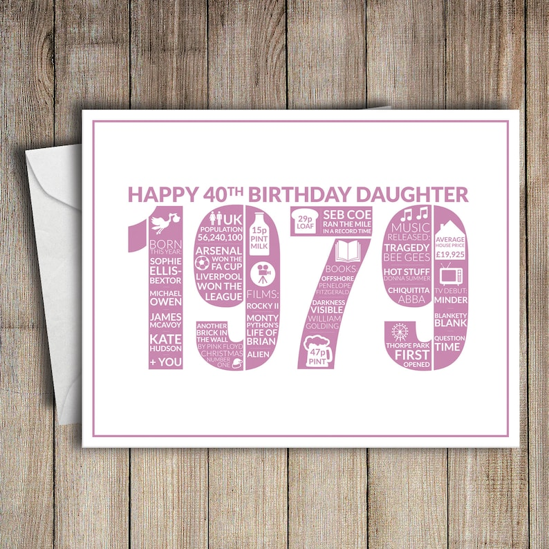 40th Birthday Card Daughter 1979 40 Greeting