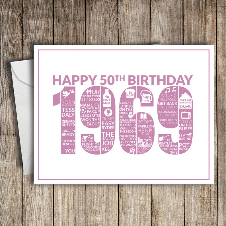 50th Birthday Card 1969 50 Greeting Birth Year