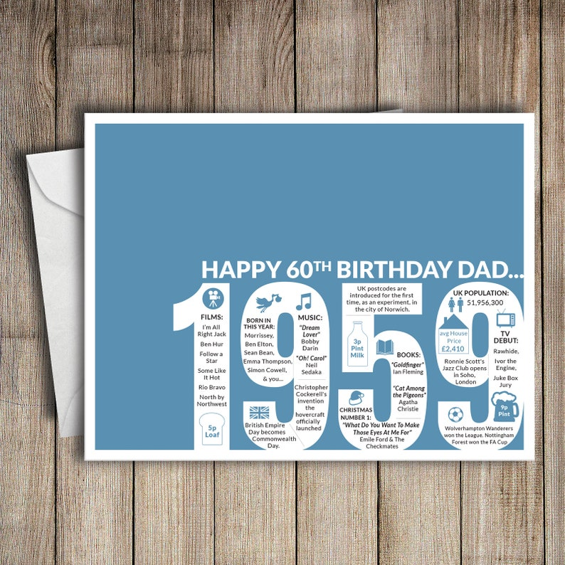 60th Birthday Card Dad 1959 60 Greeting Birth