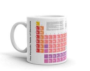Periodic table mug etsy periodic table of elements mug urtaz Images