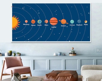Solar System Decor Etsy