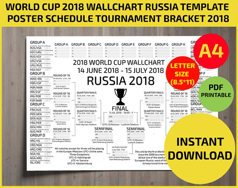 photograph regarding World Cup Printable Bracket identified as 2018 Fifa Environment Cup Russia Bracket Chart Poster Property Decor
