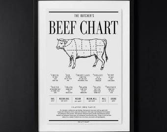 T1543 20x30 24x36 Silk Poster Beef Cuts Diagram Cooking Meal Art Print