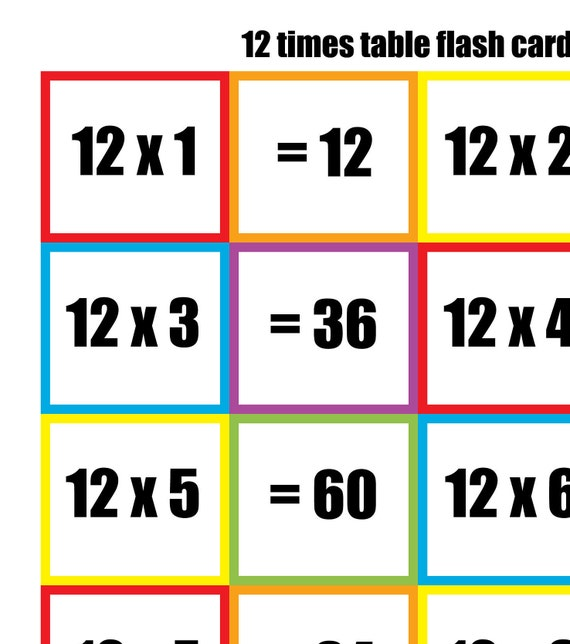 photo about Printable Multiplication Flash Cards Double Sided referred to as Printable Multiplication flash Playing cards / Double Sided/ Plan Flash Playing cards Printable/ PDF Math Flash Playing cards Occasions Desk 6 and occasions desk 12