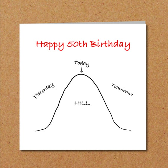50 Birthday Quotes For Friend: Funny 50th Birthday Card For Husband Wife Friend Funny