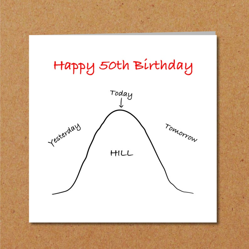 Funny 50th Birthday Card For Husband Wife Friend