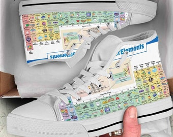 Periodic table shoes etsy periodic table of elements poster for kids periodic table of elements poster for kids shoes urtaz Choice Image