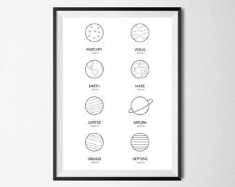 Planets Print, Minimal, Home Decor, Home Print, Wall Art, Absract print, Geometric Print