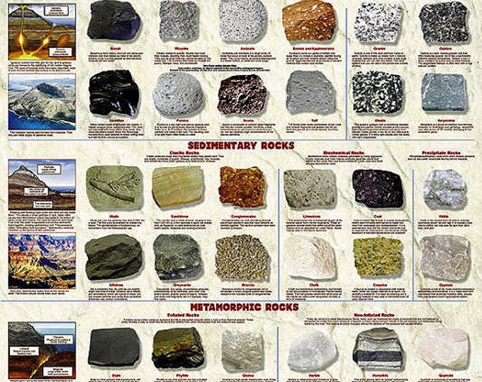 Introduction to Rocks Poster