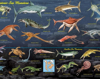 Prehistoric Sea Monsters Poster - Mosasaurus - Megalodon - Trilobite!!!