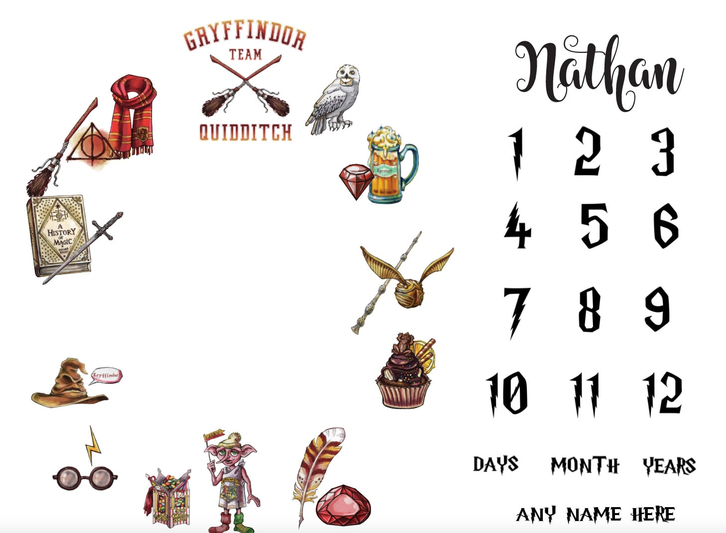 Griffindor Inspired Milestone Blanket Harry Potter Inspired Minky Milestone Blanket Baby Blanket Matching Pillow Bib Burp Cloth