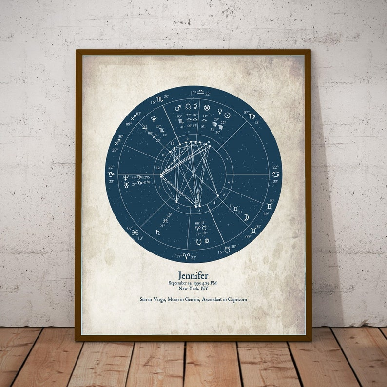 Astrology Gift, Personalized Birth Chart Print, Wall Décor, Astrology Art,  Includes All Planets, Great Idea for Birthday & Mother's Day Gift