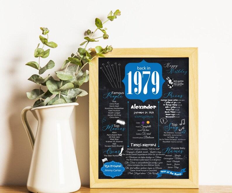 1979 Birthday Poster 1979 Anniversary Poster 1979 Birthday Chalkboard 1979 1979 Birthday Banner 1979 Birthday Gift Digital Poster