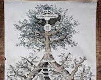 Family Tree of Socialism tea towel