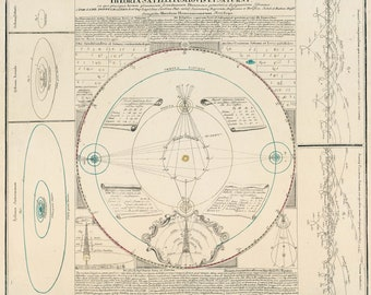 """Atlas Celestial. The Theory Satellite And Saturn - Restoration Style Map up to 60"""" x 43"""" map"""