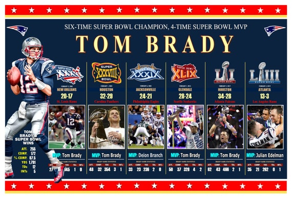 "Fan Prints 3-TIME Super Bowl Champion Oakland Raiders 19/""x13/"" Commemorative Poster"