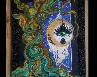 Eye of the Beholder Painting