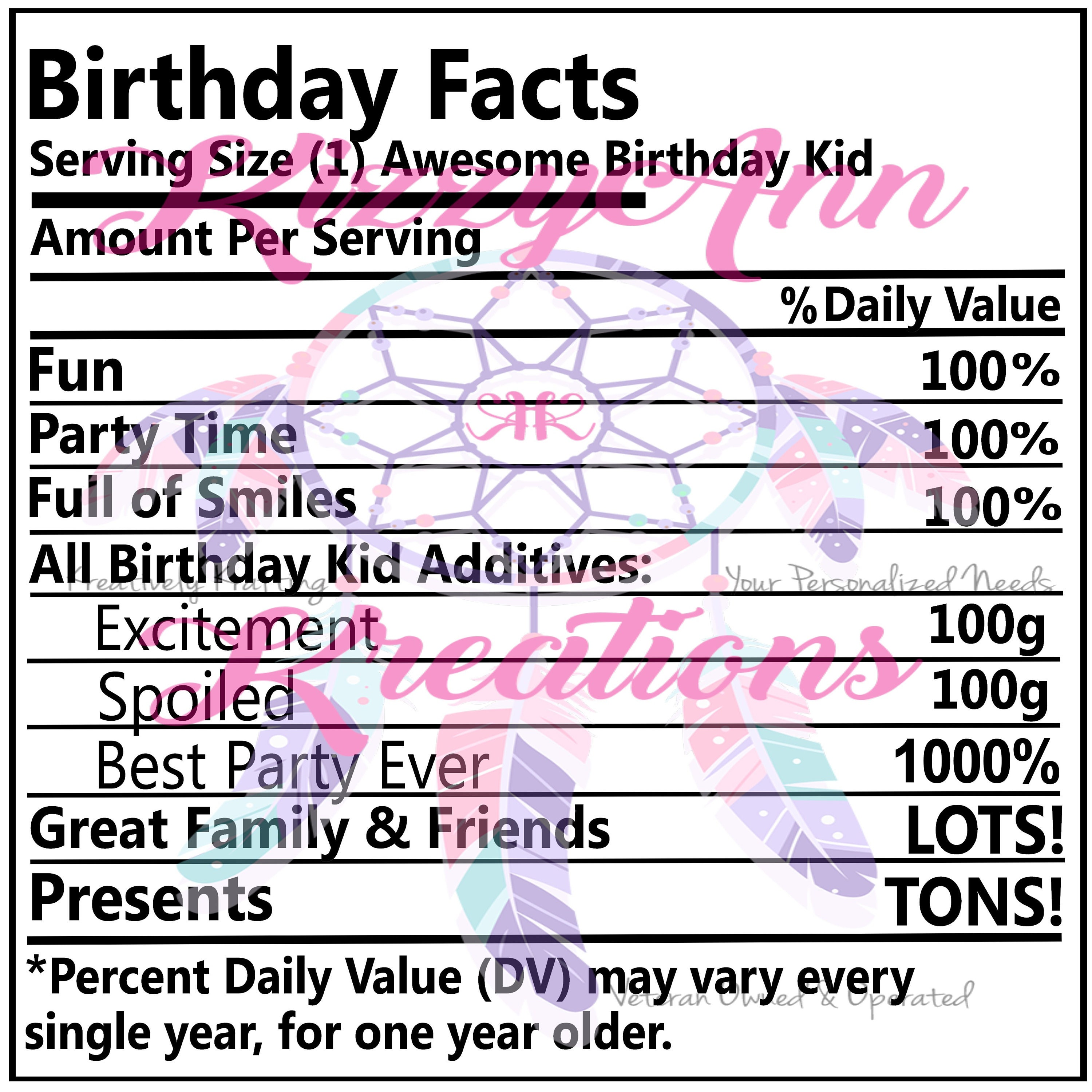 Kid Facts, Nutritional Facts Svg Cut File, Birthday, Cricut, Cameo  Silhouette, T-shirt, Decal, Cup Decal, Print and Cut,