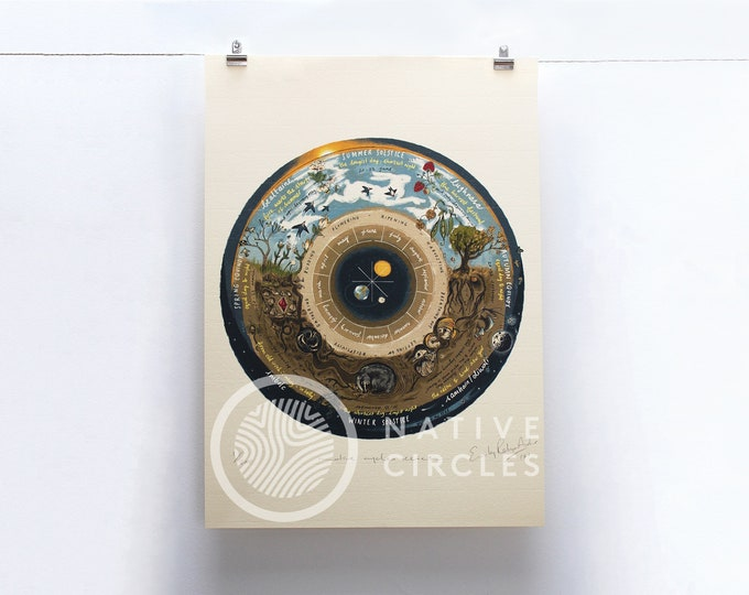 Wheel of the Year Calendar - Limited Edition 'Native Circles' Print by Irish artist Emily Robyn Archer