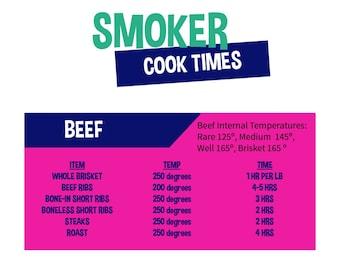 Smoker Cook Times Printable