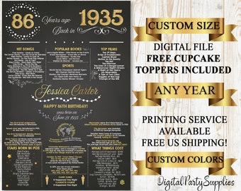 Year You Were Born 1985 USA facts DIGITAL FILE 34th Birthday Chalkboard for Party Decorations Personalized Birthday Sign