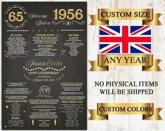 65th Birthday Poster Board Custom PRINTABLE 16x20\u201d Born in 1956 Sign Back in 1956 Flashback 65 Years Ago B-day Gift