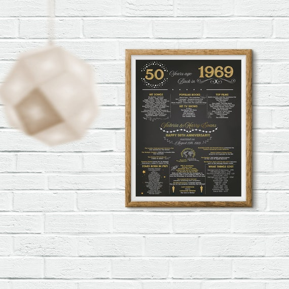 1991 Milestone Poster 30th Wedding Anniversary 1991 Printable Newspaper Poster with British facts Wedding Gift for Parents Grandparents
