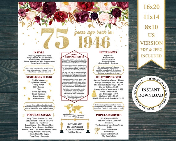 #6263 1946-75th Birthday Poster 75 Years Ago Back in 1946 75th Gift USA Version PERSONALIZED Printable File Sign with Photo Banner