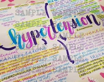 Hypertension Nursing Notes Concept Map Medical Surgical Semester
