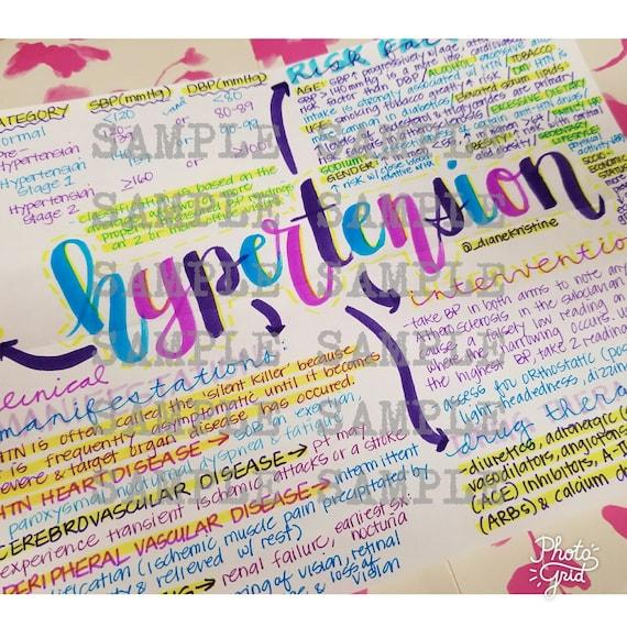 Hypertension Nursing Notes Concept Map Medical Surgical Etsy