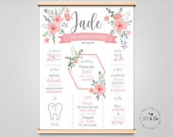 1-year poster - DIGITAL FILE - First birthday, Personalized, 1-year-old baby party, white background poster, flower, pink