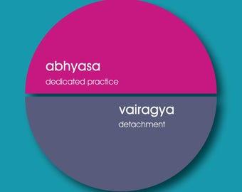yoga postcard   abhyasa and vairagya   yogagaga - yoga designs for yoga nerds