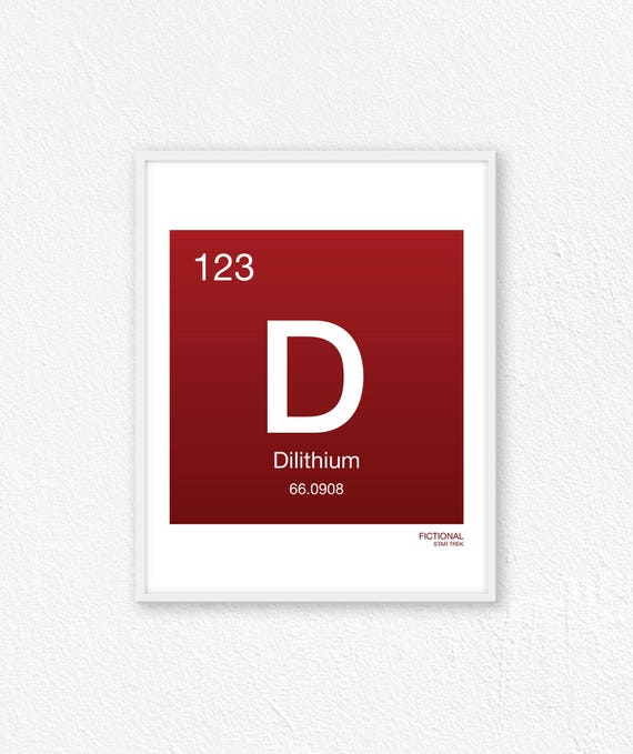 Unique Periodic Table Wall Hanging