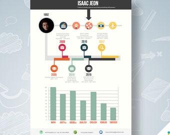 Items Similar To Modern Resume Cv Template 2018 Graphic Design