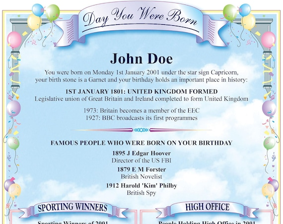 Personalised Day You Were Born Birthday Card