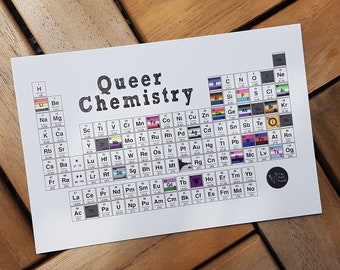 Queeriodic Table Postcard | LGBT Postcard | Periodic Table | Queer Chemistry Science Themed Postcard, Pride POSTCARD