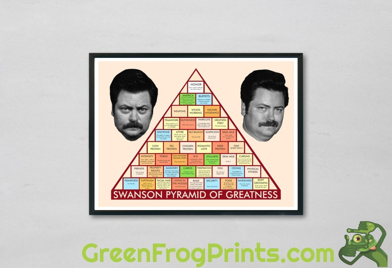 picture relating to Ron Swanson Pyramid of Greatness Printable Version known as Ron Swanson Parks and Match Pyramid of Greatness Consider Poster Print Impression Eco Released Posterboard Humorous Tv set Demonstrate Placing Wall Artwork