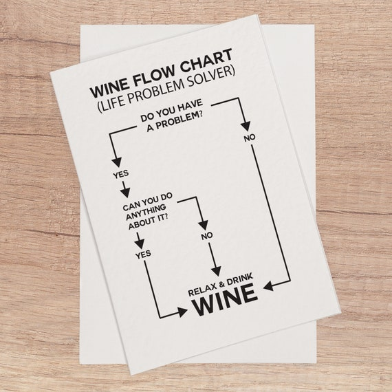 Wine Birthday Card Funny