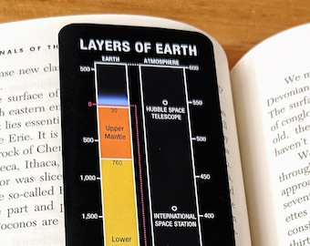 Layers of the Earth Bookmark