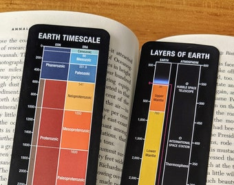 Earth Science Bookmarks Bundle