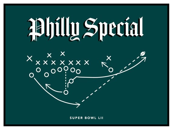 Eagles Football Philly Special Play 18 X 24 Poster