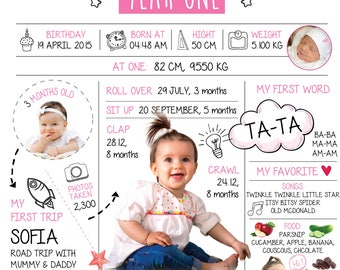 Baby Infographic Etsy