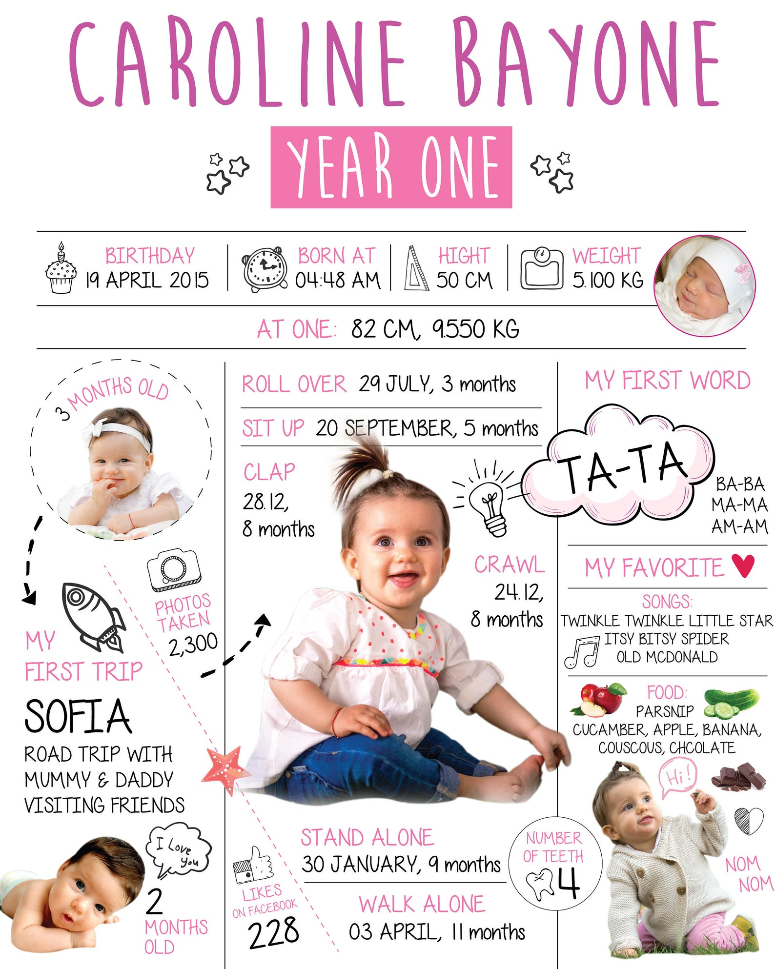 ways to document baby's first year
