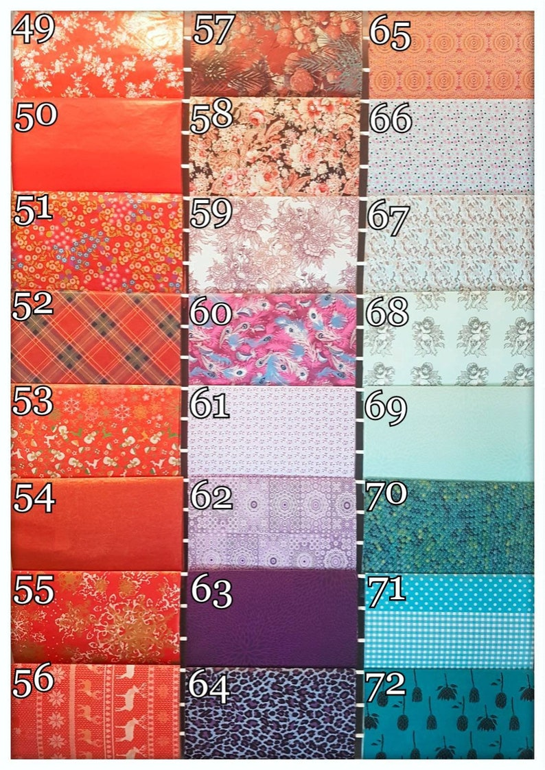 craft party girls party birthday party craft boys party Decopatch party kit