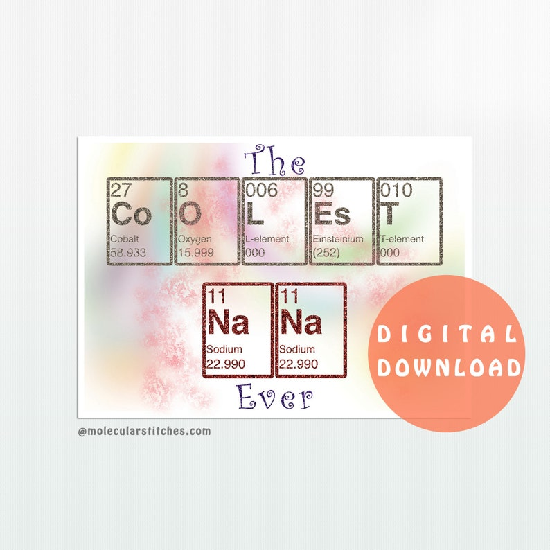 image about Printable Element Cards named Periodic desk nana card printable, chemistry nana card, nana present, chemistry moms working day card for grandma, science nana playing cards electronic