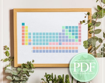 Periodic Table Cross Stitch Pattern, Science Cross Stitch Pattern PDF, Chemistry Cross Stitch, Geek Cross Stitch, Periodic Table of Elements